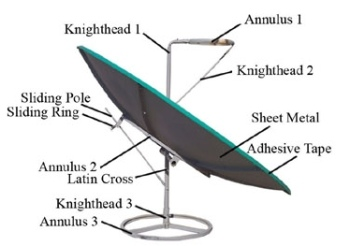 BS-M1 Solar Cooker - Solar Cooking
