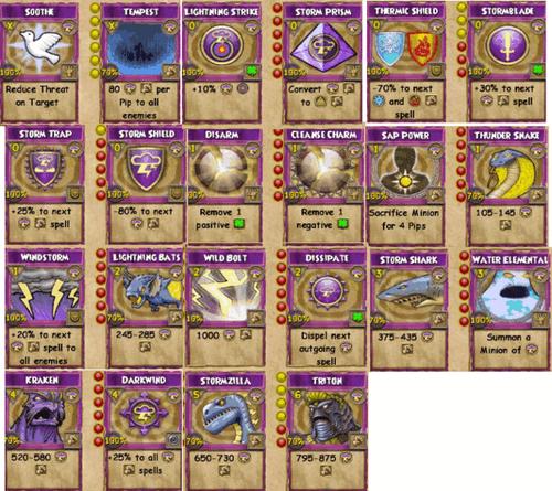 wizard101 schools guide