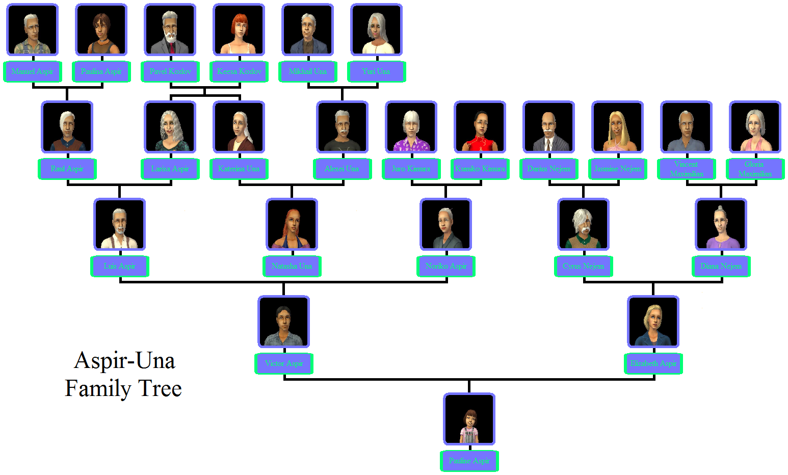 zeus and leto family tree - photo #6