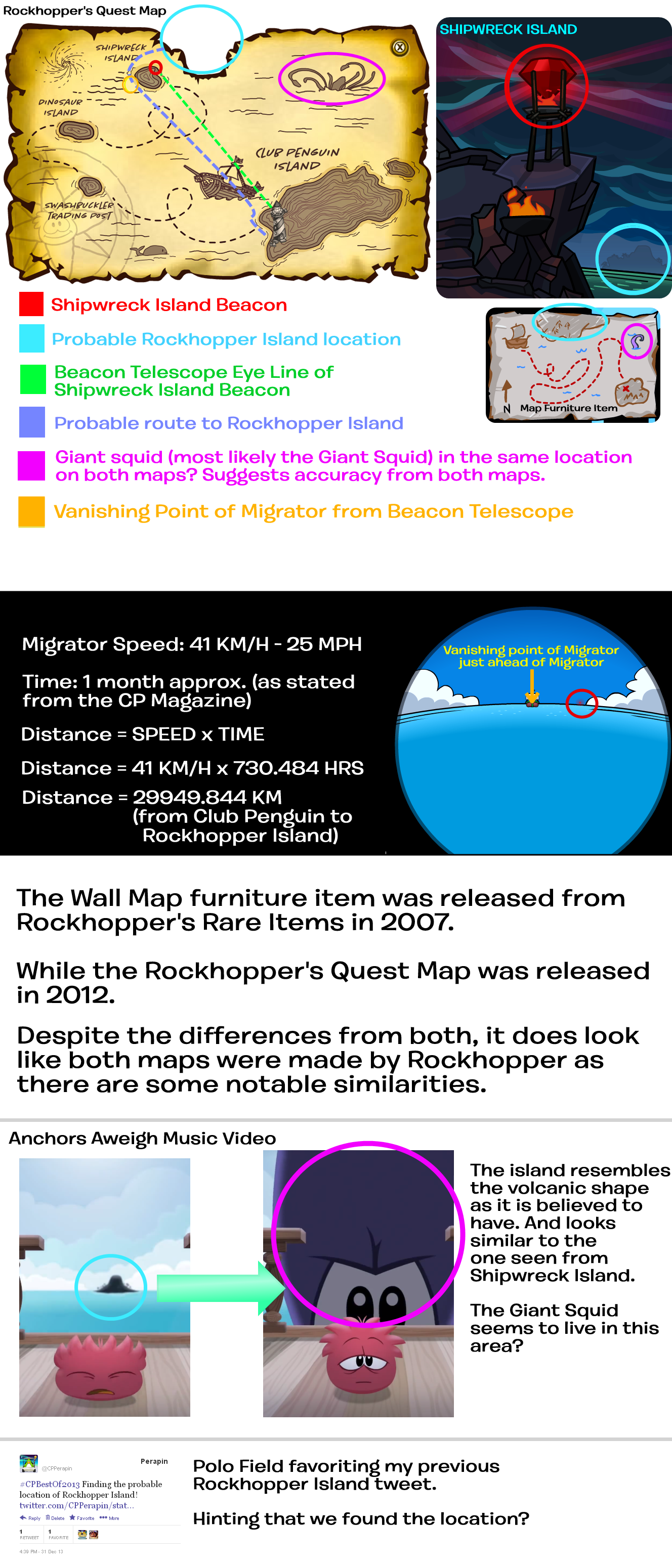 Club Penguin Wiki:Chat/Logs/04 January 2014   Club Penguin